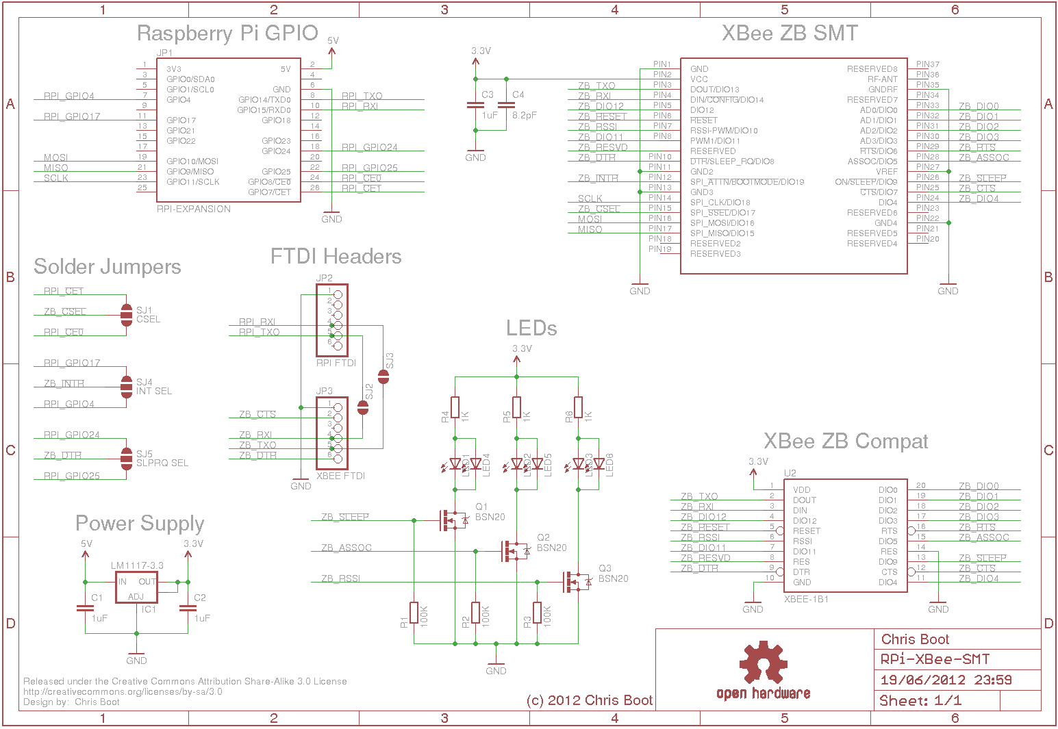 Raspberry Pi 2 Schematic Eagle Modern Design Of Wiring Diagram Part Using The Editor Maxembedded Xbee Smt Backpack Chris S Digital Realm Rh Bootc Net Gpio Zero