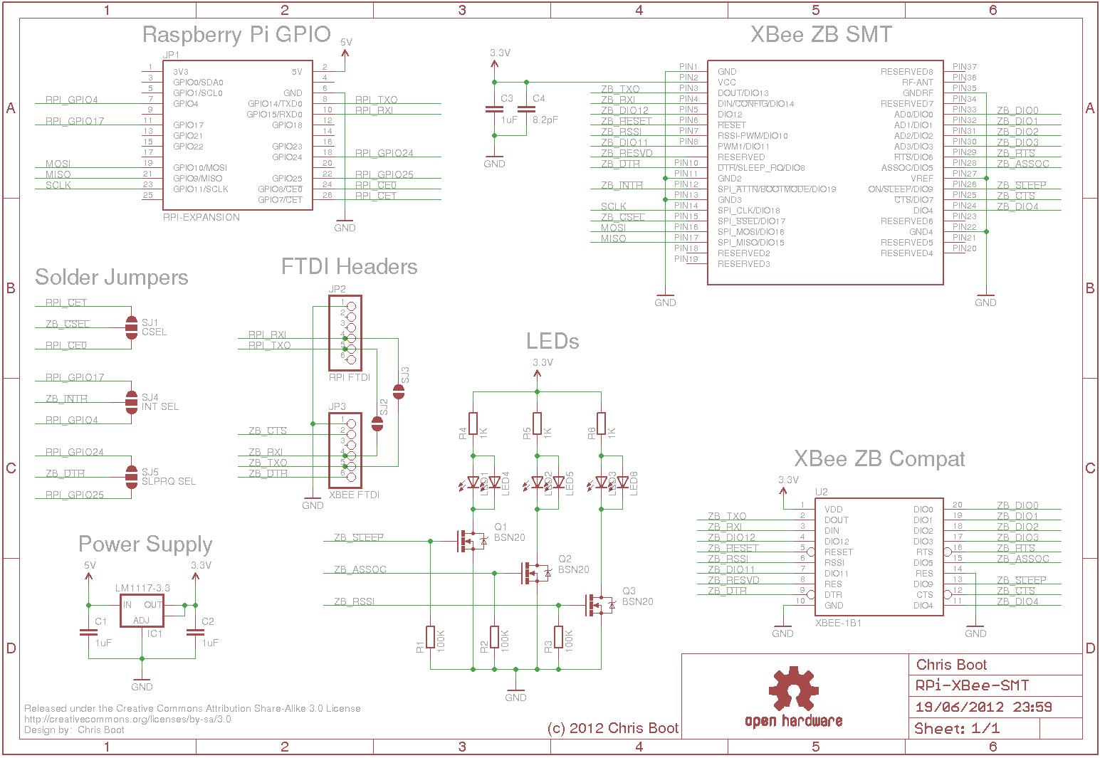 raspberry pi schematics  | bootc.net